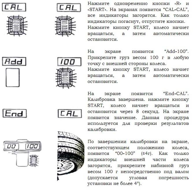 Балансировочный Станок Best W61 Инструкция