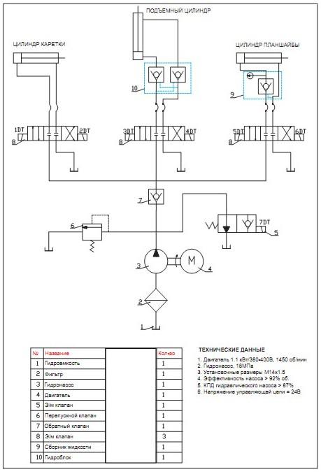 18. Схема гидравлических соединений.