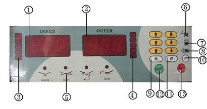 Описание панели управления балансировочного станка CB1448 TROMMELBERG