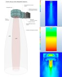 Сопло зоны открытой окраски представляет собой 2 камеры статического давления, которые формируют 2 различных воздушных потока.
