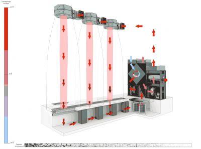 Схема воздухообмена в зоне открытой окраски