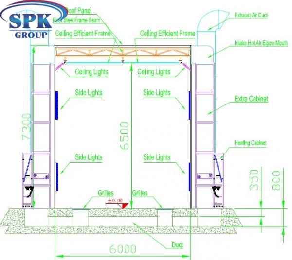 Промышленная окрасочно-сушильная камера SPK-122.6.6.5