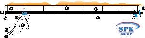 Система рельсовая Trolley MINI 75