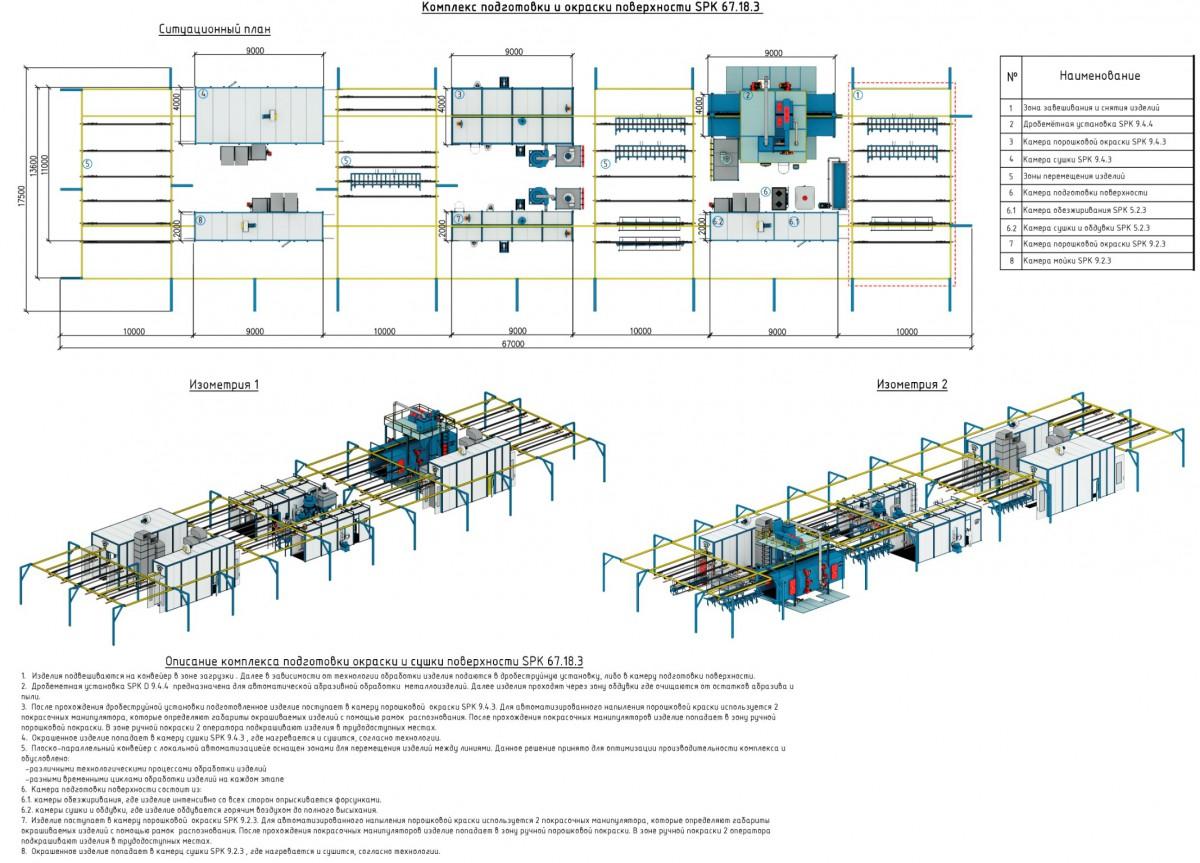Комплекс подготовки, покраски и сушки для деталей сельхозтехники SPK-67.18.3